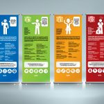 DISC banners